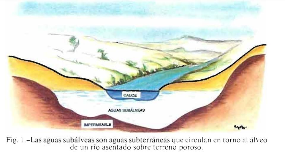 aguas subalveas