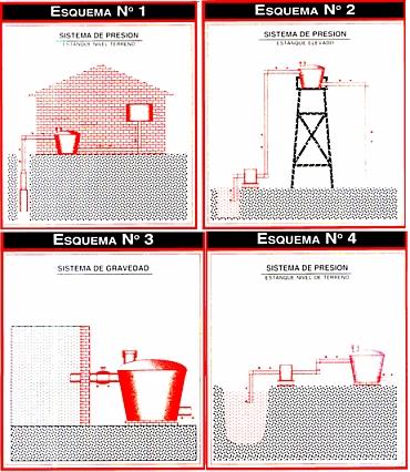 Agua en sectores rurales temas de inter s aguamarket for Estanques para almacenar agua potable