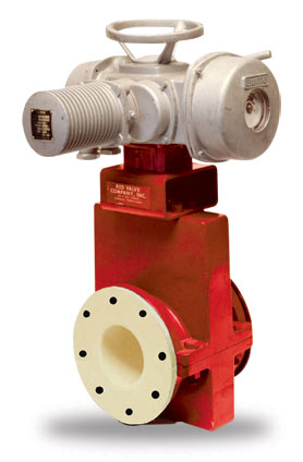 Reliable Control Valve Pinch