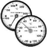 Ensayos de Adherencia Termometro magnetico