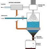 Depuradoras compactas aguamarket - Esquema funcionamiento depuradora piscina ...