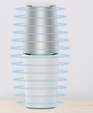 Purificador Aire UV Casa
