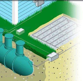Planta de Tratamiento para el Agua