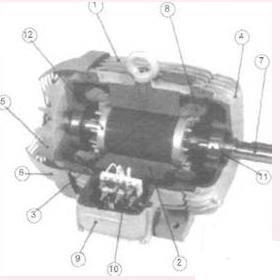 motor monofasico 2800