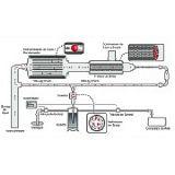 Optimizador de Eficiencia Energetica para Sistemas de Aire Acondicionado  Calefaccion y Ventilacion