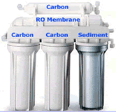 Osmosis Inversa agua purificada desde 30 litros