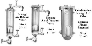 Valvulas del lanzamiento del aire aire y valvulas de vacio para las lineas de las aguas residuales